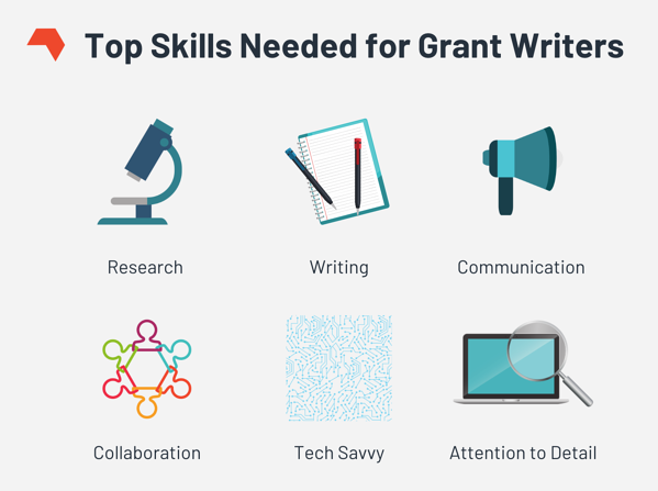 Become a World Class Grant Writer